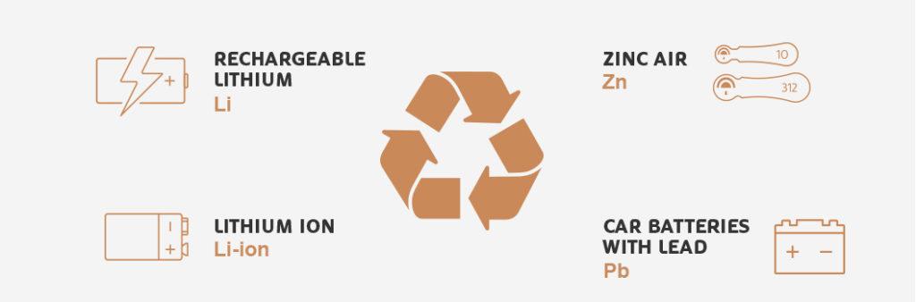 Recicle las baterías recargables de litio, zinc aire, iones de litio y de automóvil con plomo